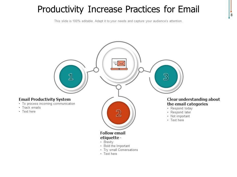 Increase Productivity Training Development Business