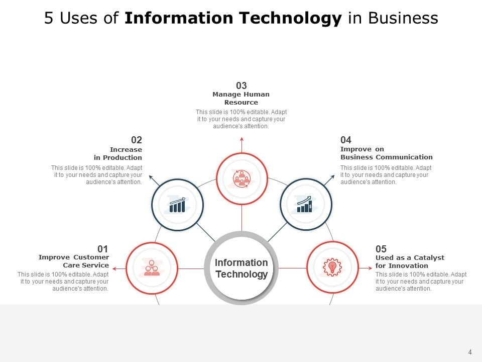 Information Technology Business Documents Processing