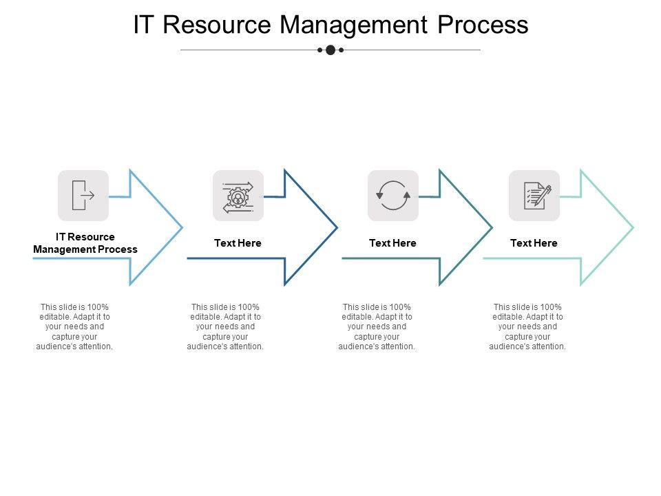 IT Resource Management Process Ppt Powerpoint Presentation