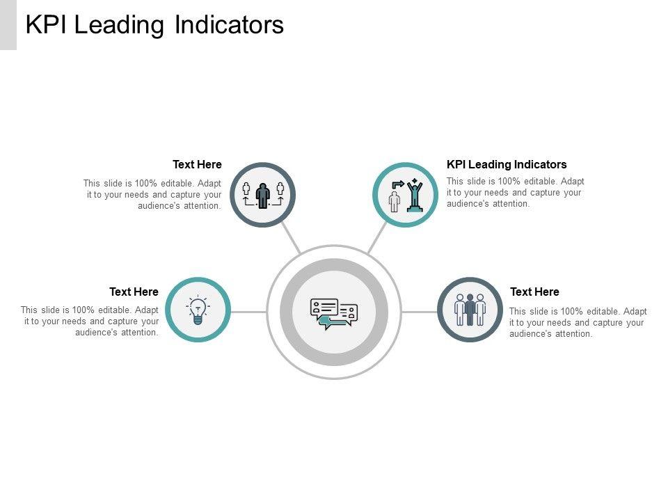 KPI Leading Indicators Ppt Powerpoint Presentation File