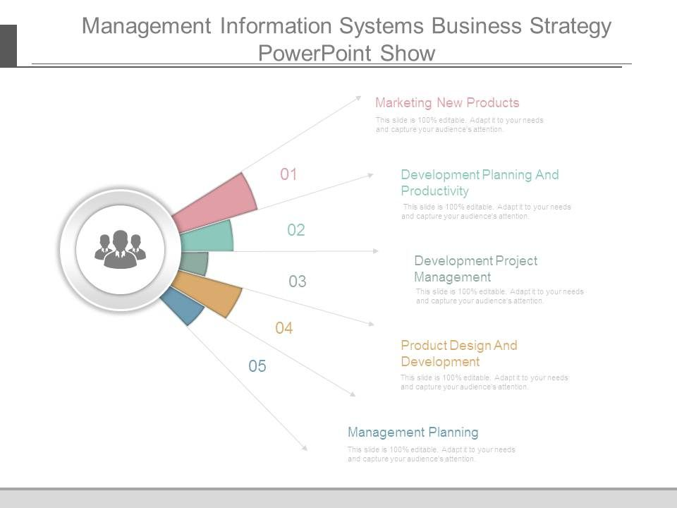 Management Information Systems Business Strategy