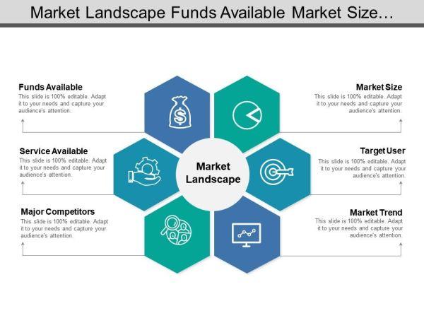 market landscape funds