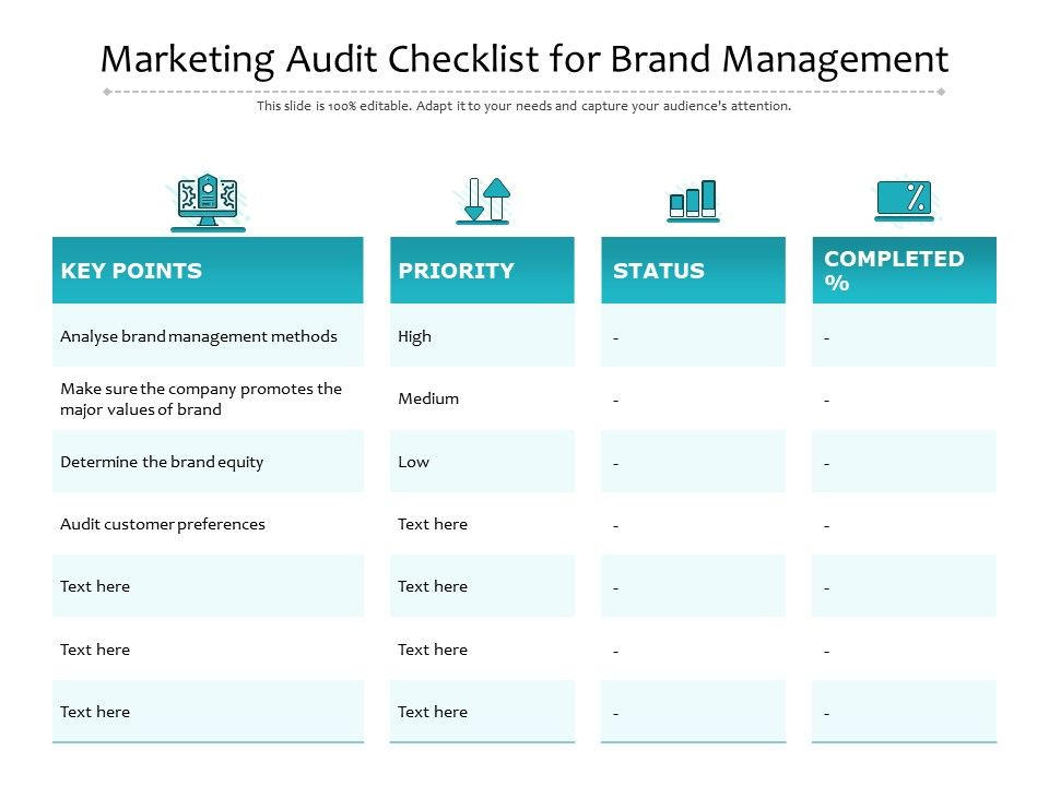 This can guide the auditor get enough appropriate evidence for the circumstances and can help maintain audit expenses at a reasonable level, and it can also aid in avoiding issues with the customers. Marketing Audit Checklist For Brand Management Powerpoint Presentation Pictures Ppt Slide Template Ppt Examples Professional