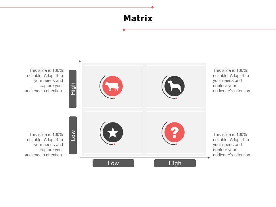 Matrix Audience Attention Ppt Powerpoint Presentation