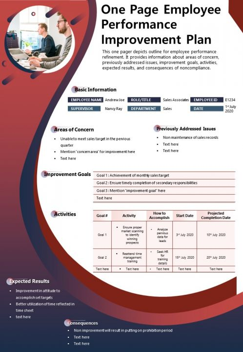 Customize this employee performance review policy template to your company's needs and use it as a starting point for writing your employee handbook. One Page Employee Performance Improvement Plan Presentation Report Infographic Ppt Pdf Document Presentation Graphics Presentation Powerpoint Example Slide Templates