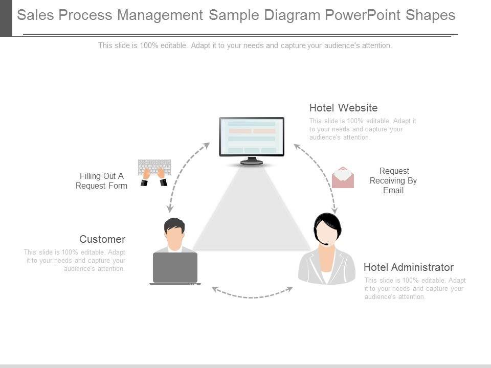 One Sales Process Management Sample Diagram Powerpoint