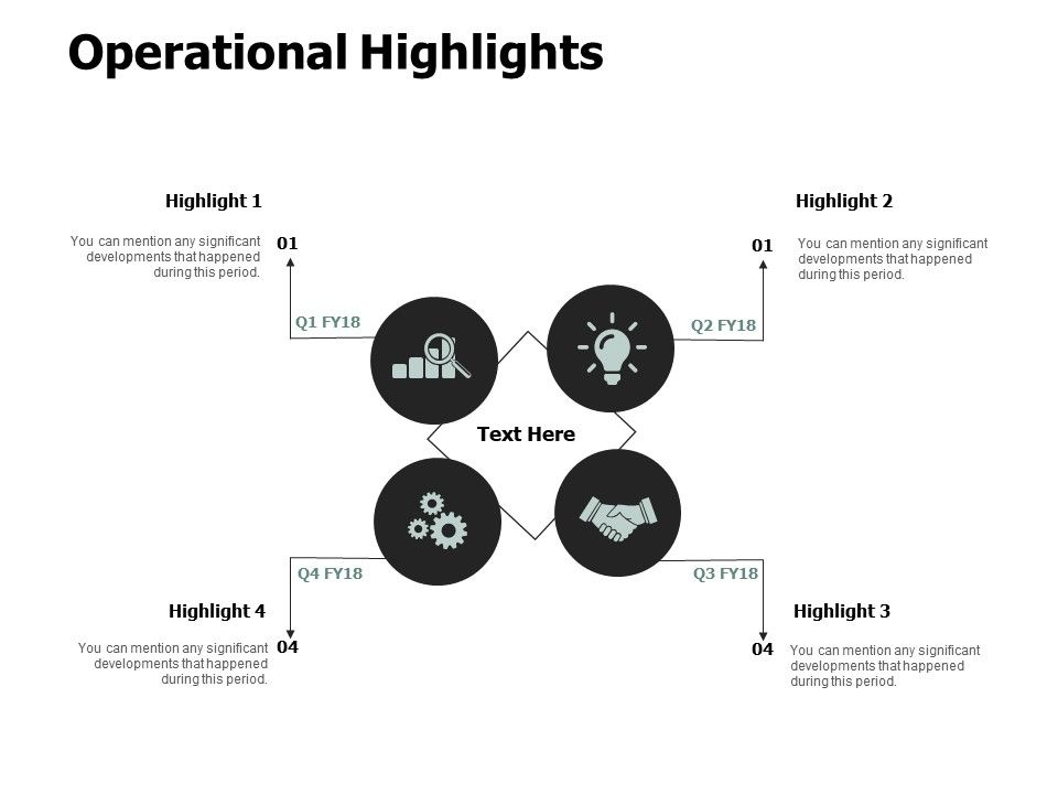 Operational Highlights Technology Ppt Powerpoint