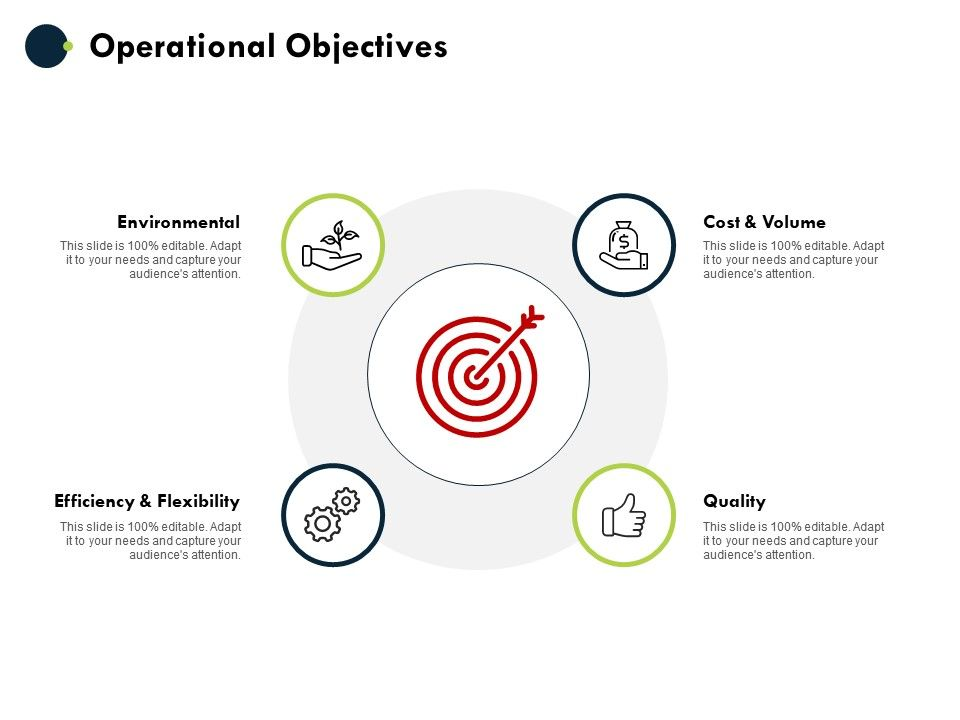 Operational Objectives Quality Environmental Ppt