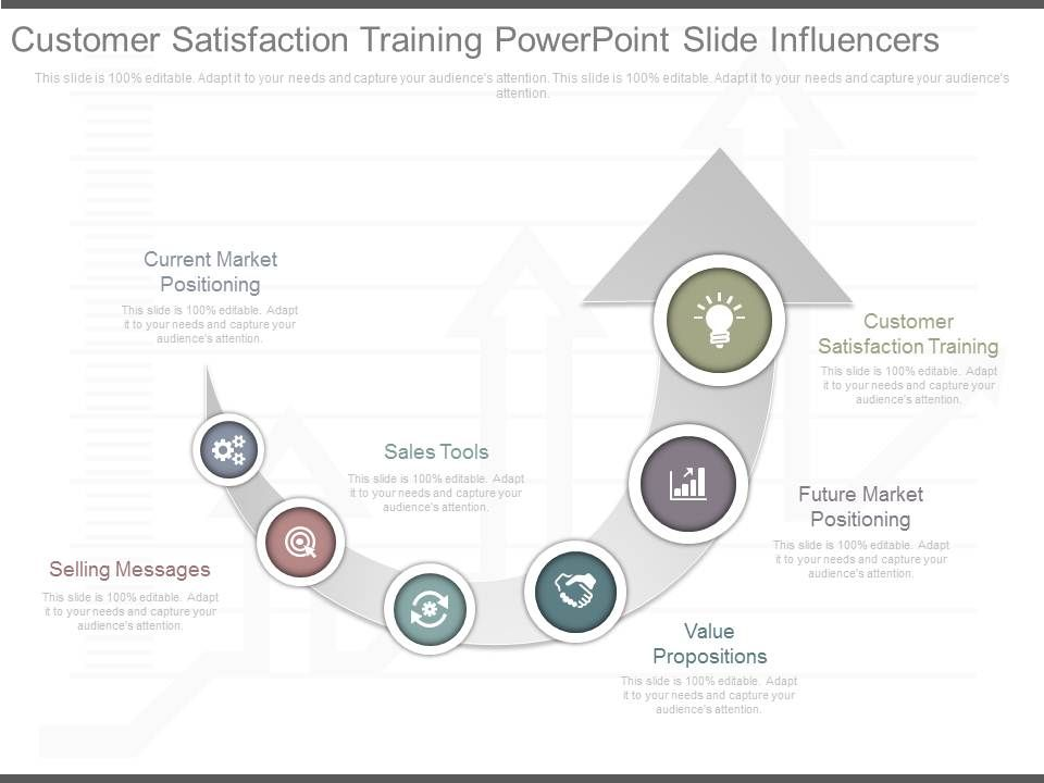 Original Customer Satisfaction Training Powerpoint Slide