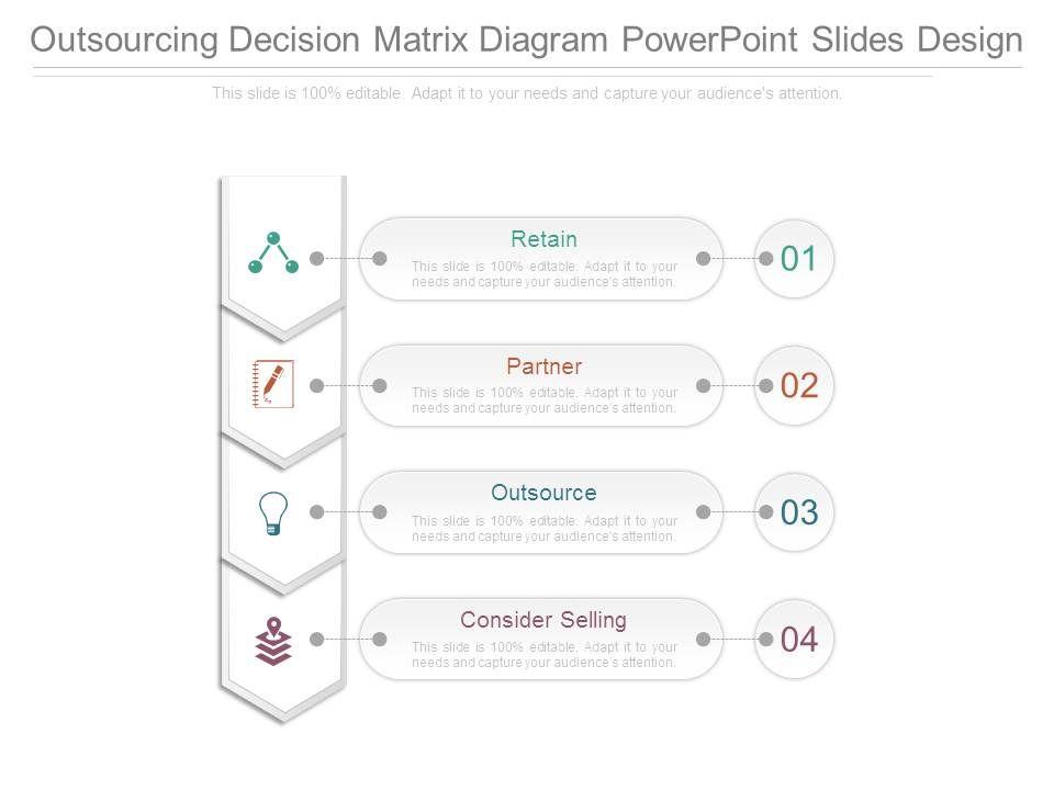 Outsourcing Decision Matrix Diagram Powerpoint Slides