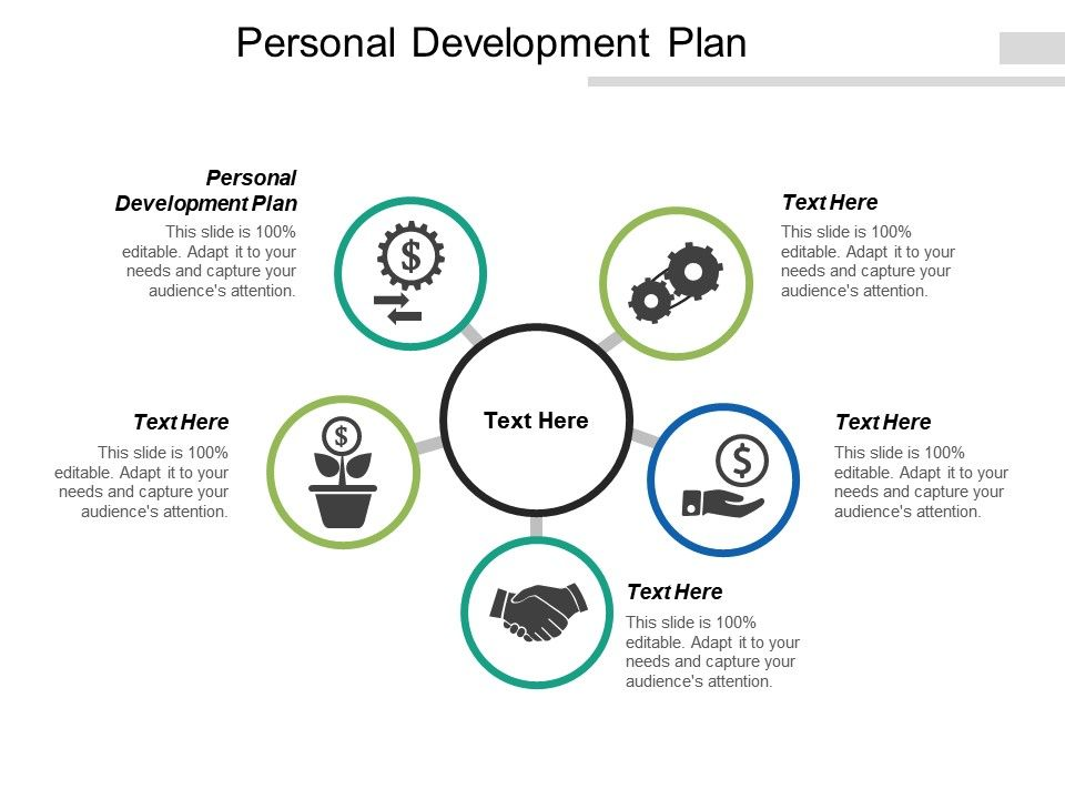 Personal Development Plan Ppt Powerpoint Presentation