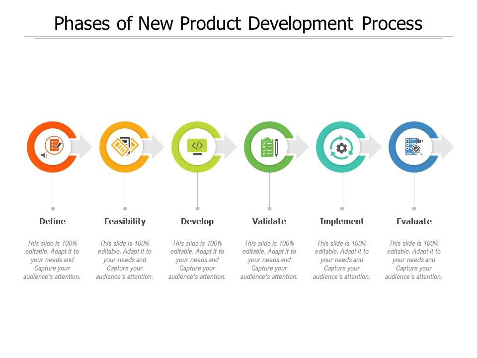 Organize critical components in your product release process keeping your team on target. Phases Of New Product Development Process Powerpoint Slide Presentation Sample Slide Ppt Template Presentation