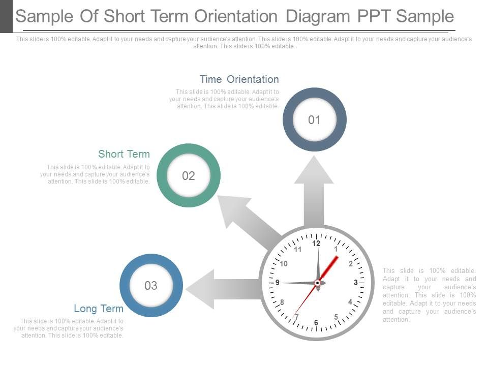 Present Sample Of Short Term Orientation Diagram Ppt