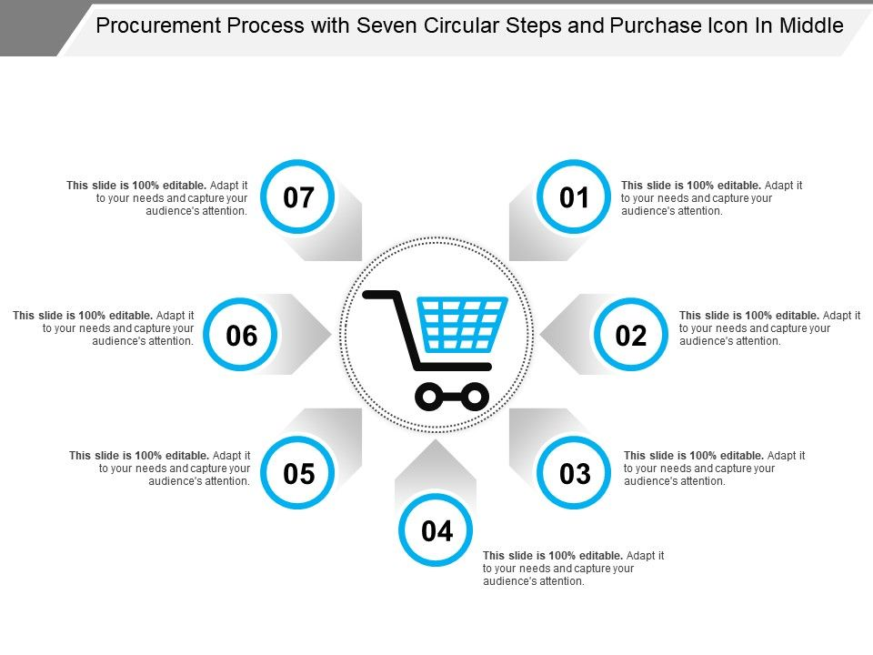 Procurement Process With Seven Circular Steps And Purchase