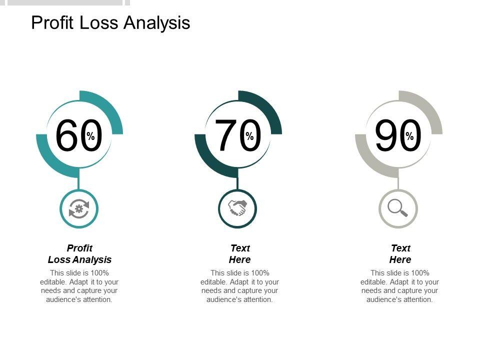 Profit Loss Analysis Ppt Powerpoint Presentation Icon