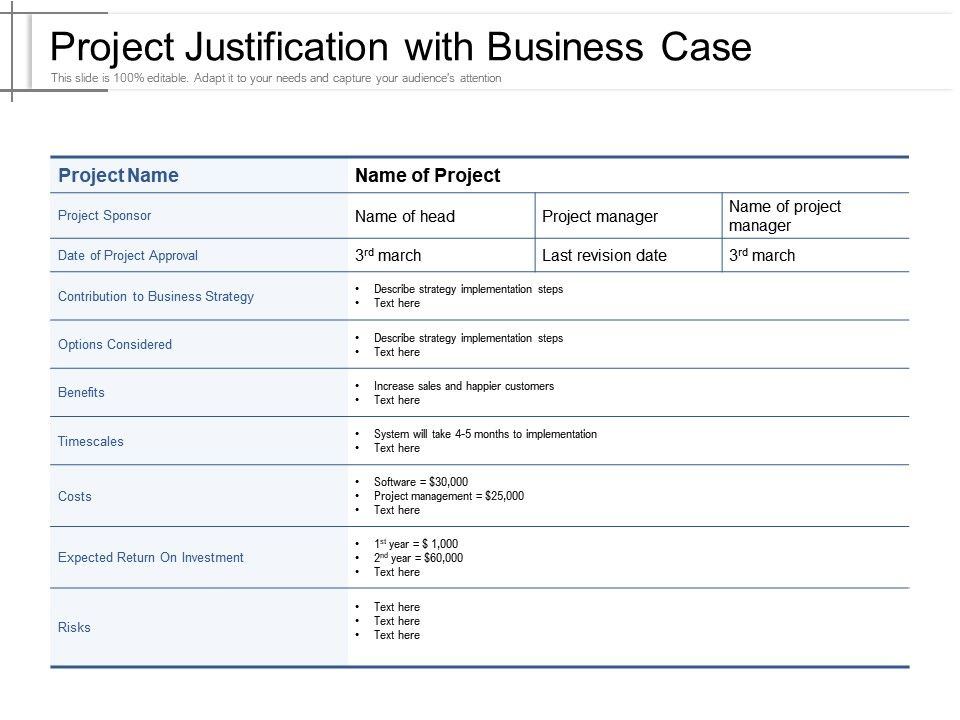 Project Justification With Business Case Presentation Graphics Presentation Powerpoint Example Slide Templates