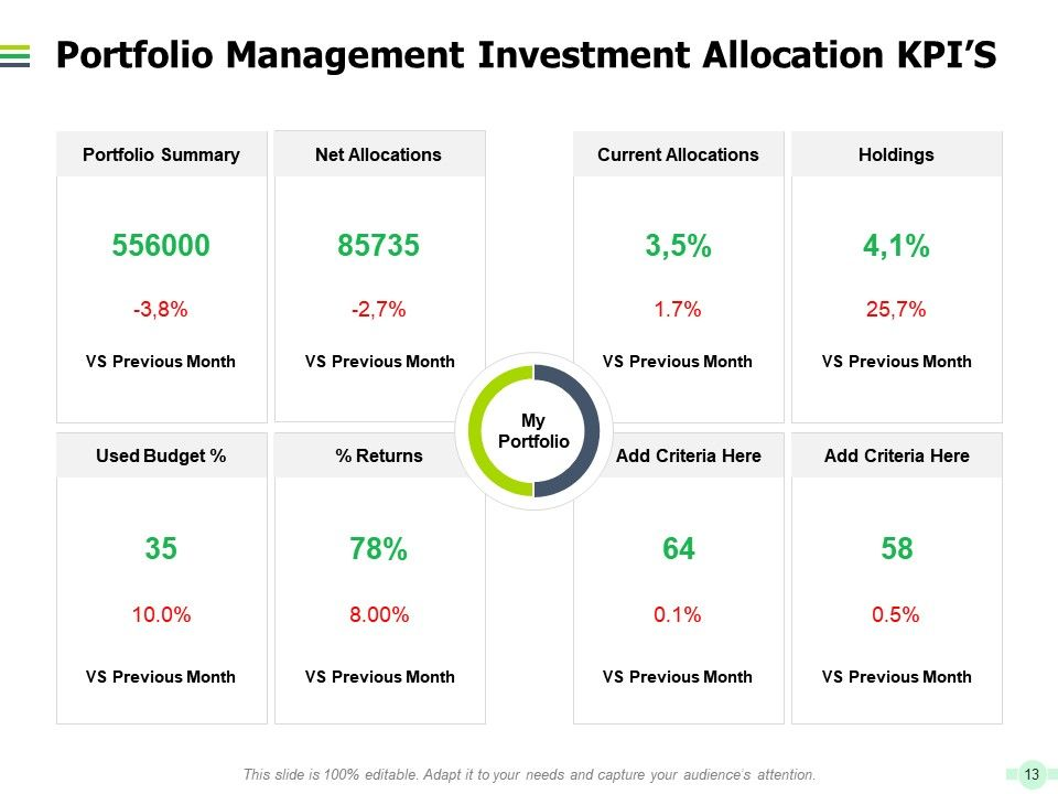 Project Portfolio Management Kpi And Dashboard Powerpoint