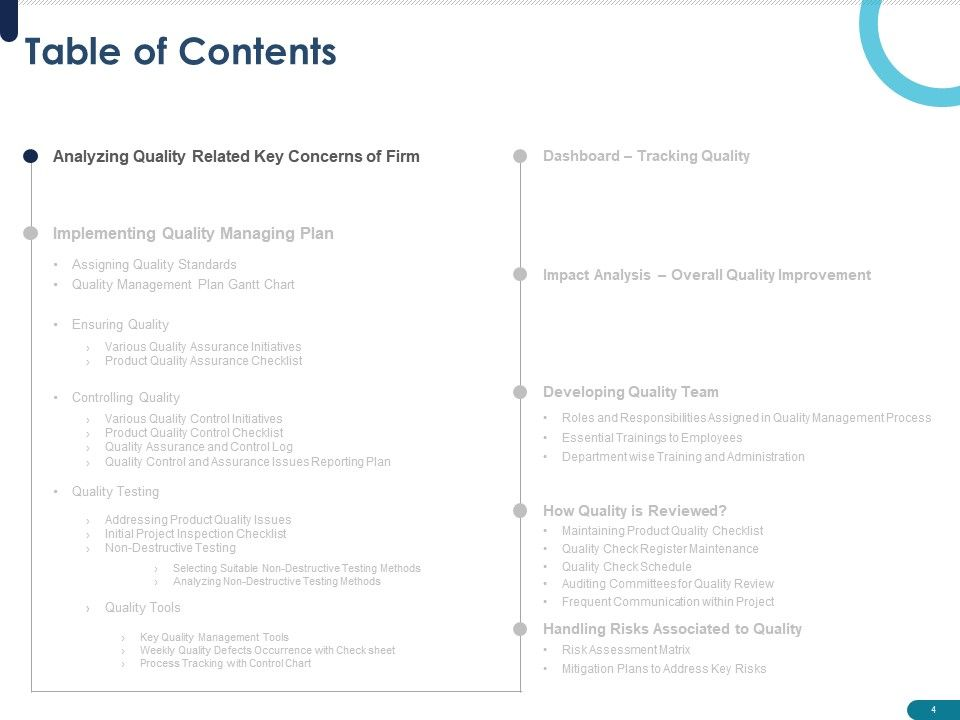 Project Quality Assurance And Control Management Plan