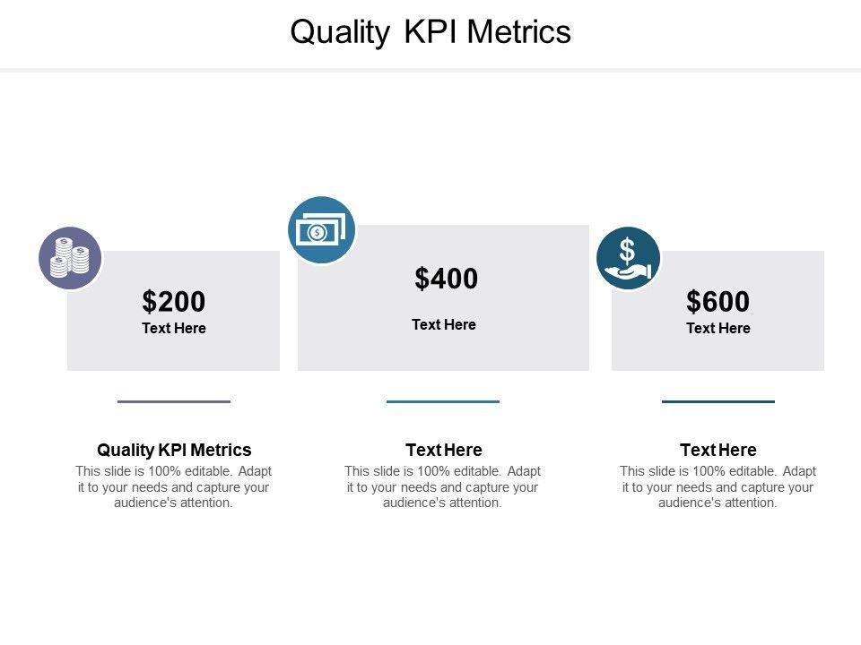 Quality KPI Metrics Ppt Powerpoint Presentation Portfolio