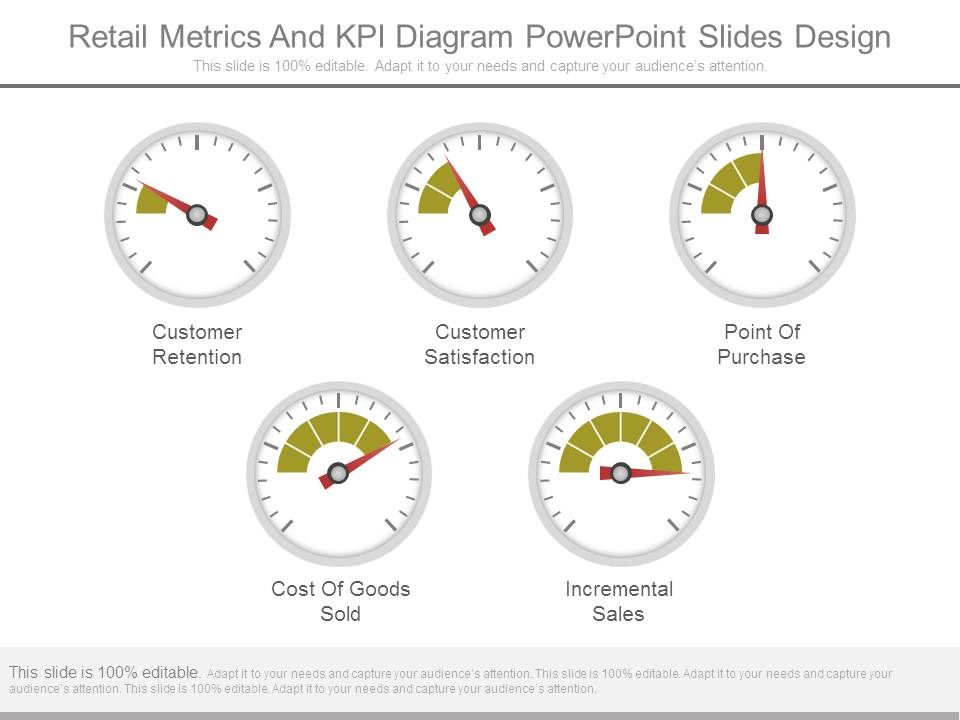 Retail Metrics And Kpi Diagram Powerpoint Slides Design