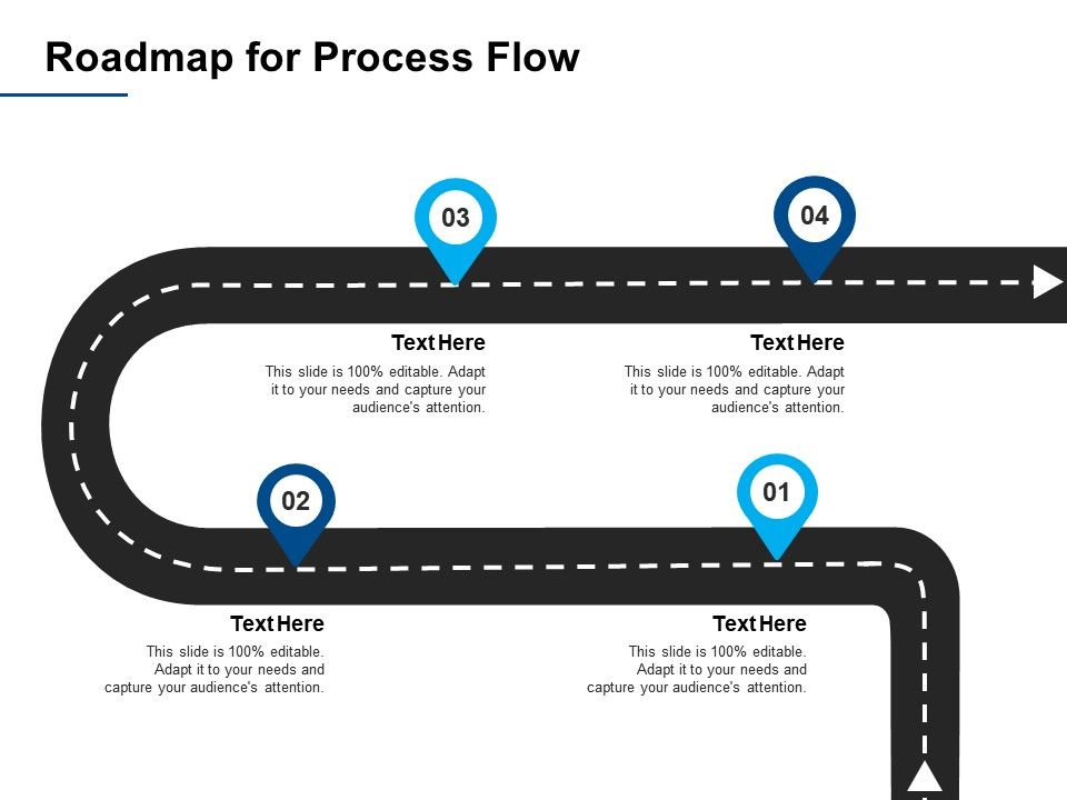 Roadmap For Process Flow A386 Ppt Powerpoint Presentation