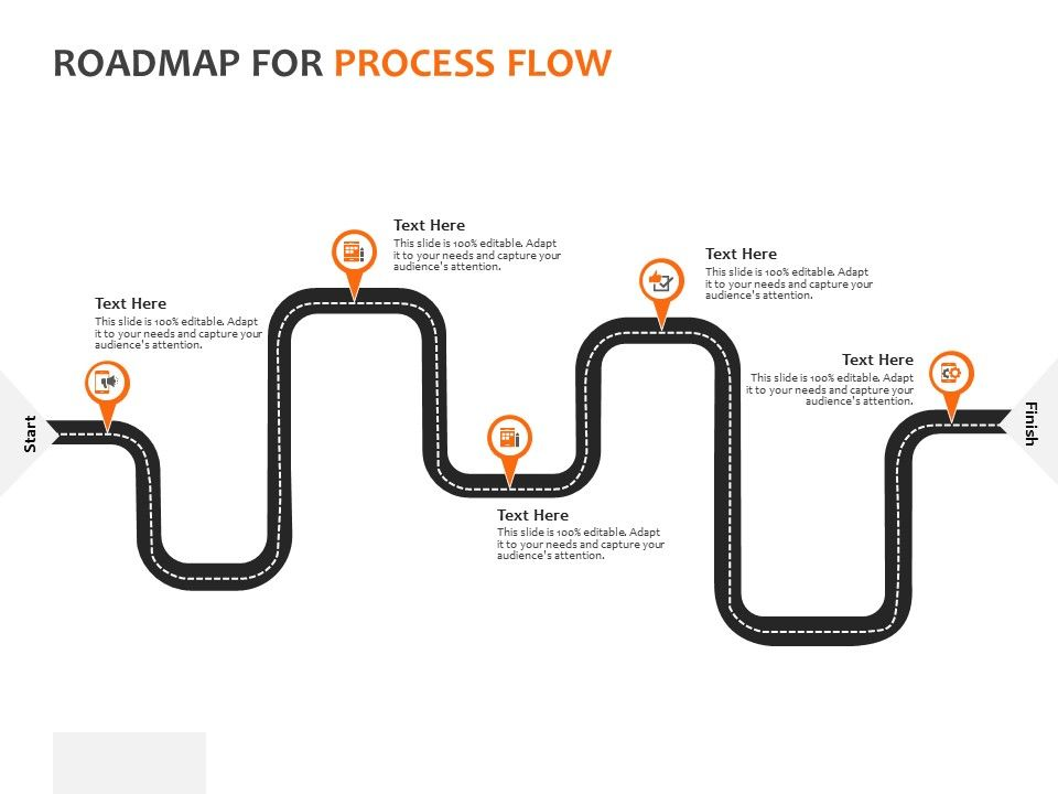 Roadmap For Process Flow C1074 Ppt Powerpoint Presentation