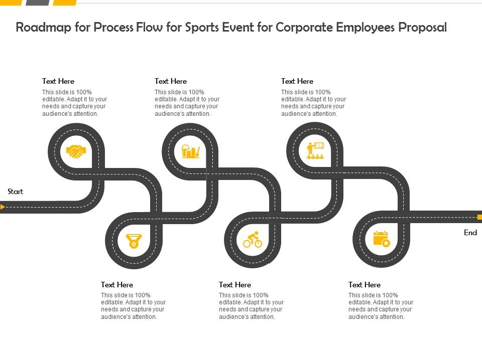 Roadmap For Process Flow For Sports Event For Corporate