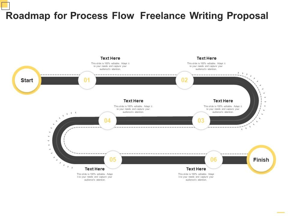 Roadmap For Process Flow Freelance Writing Proposal Ppt
