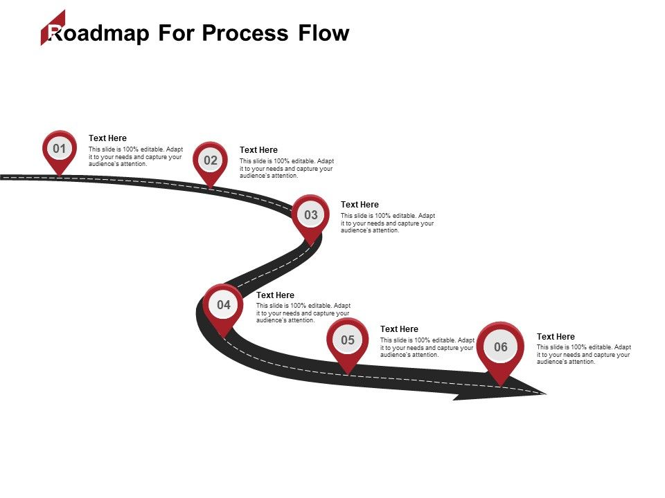 Roadmap For Process Flow Timeline I470 Ppt Powerpoint