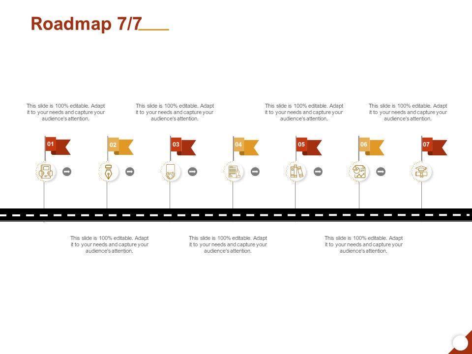 Roadmap Seven Process C1268 Ppt Powerpoint Presentation