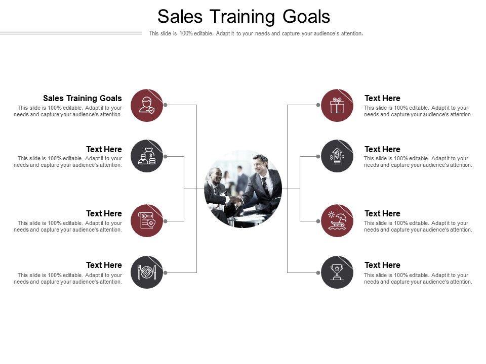 Sales Training Goals Ppt Powerpoint Presentation Slides