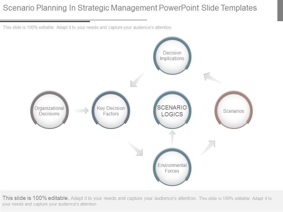 Scenario Planning In Strategic Management Powerpoint Slide