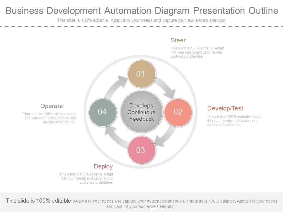 See Business Development Automation Diagram Presentation