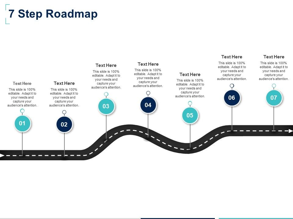 Seven Step Roadmap F884 Ppt Powerpoint Presentation Slides