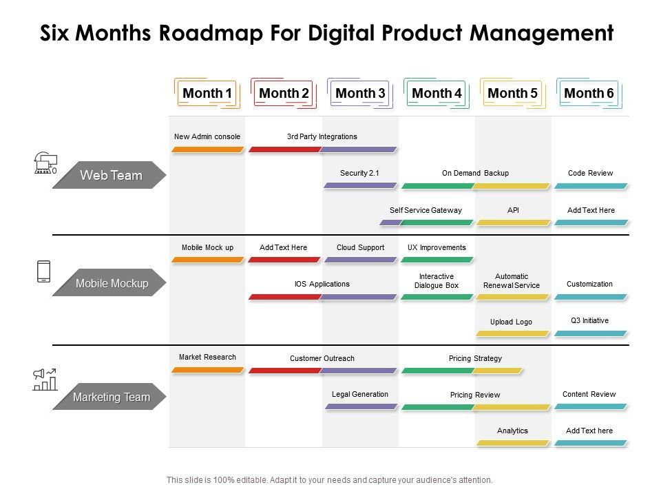 The sort feature lets you sort personas by industry, job title, or any custom. Six Months Roadmap For Digital Product Management Presentation Graphics Presentation Powerpoint Example Slide Templates