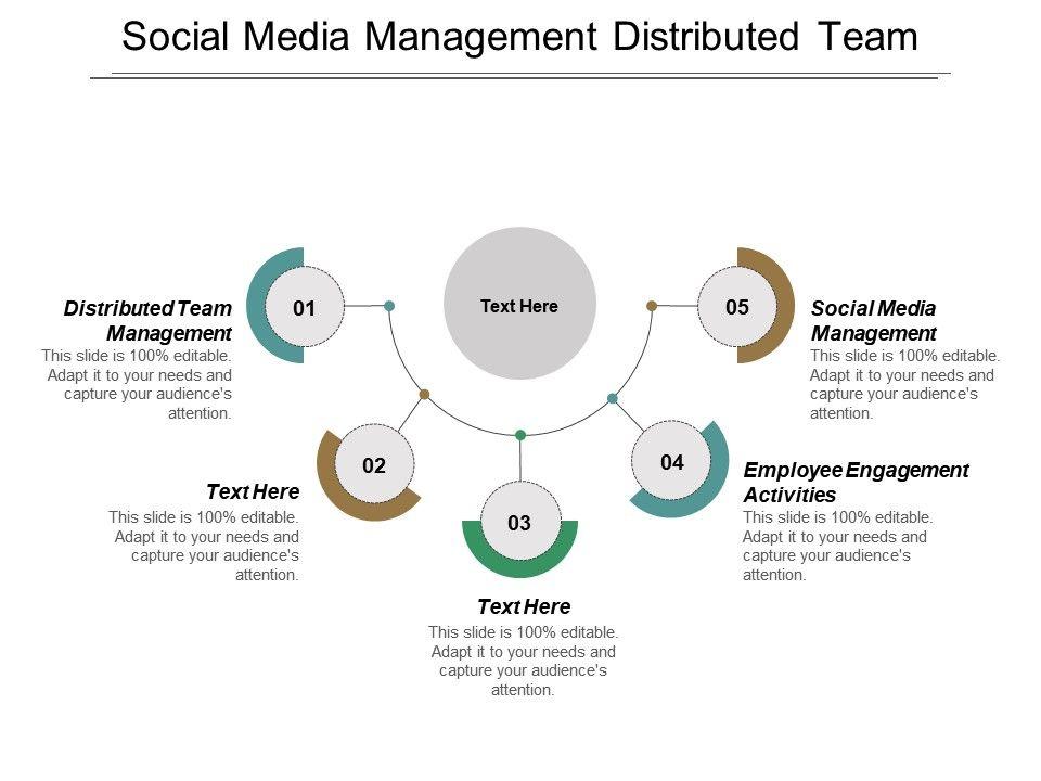 Social Media Management Distributed Team Management