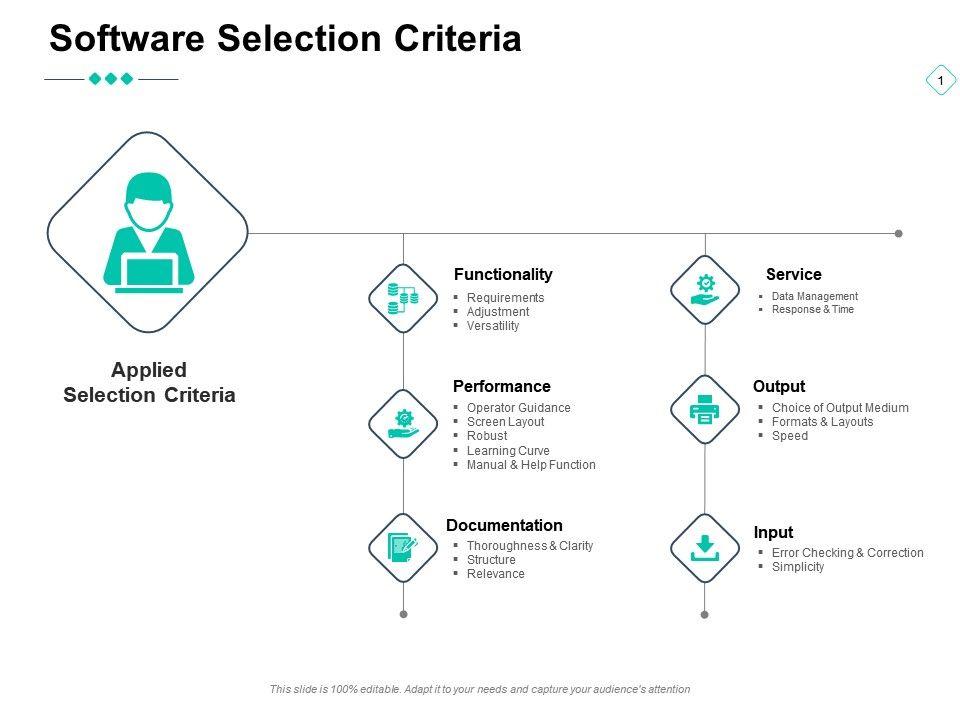 Software Selection Criteria Slide Performance