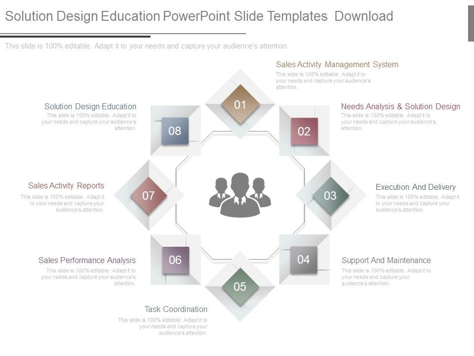 Solution Design Education Powerpoint Slide Templates