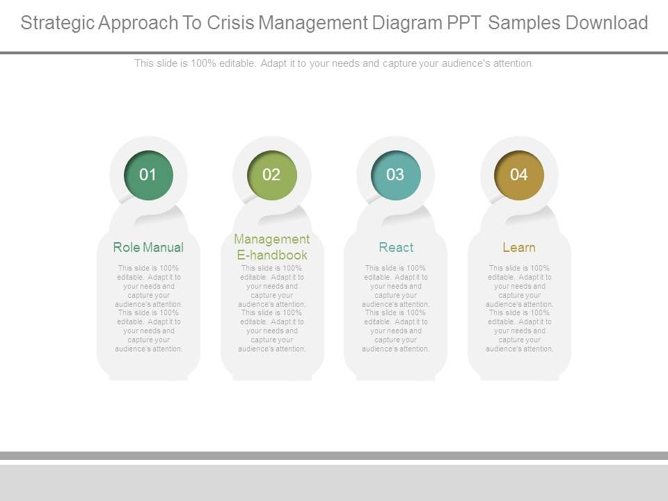 Strategic Approach To Crisis Management Diagram Ppt