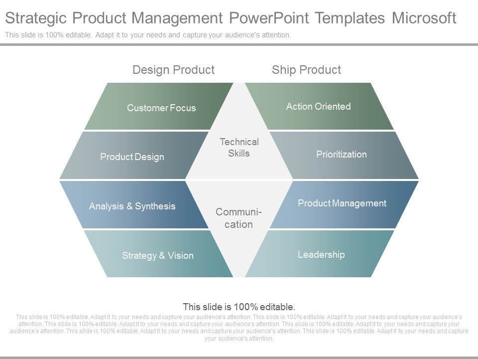 Amazon and spotify with these templates covering the nine most common product management scenarios — presented by product school,. Strategic Product Management Powerpoint Templates Microsoft Templates Powerpoint Presentation Slides Template Ppt Slides Presentation Graphics