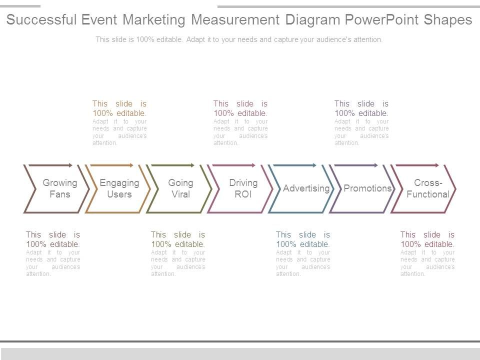 Successful Event Marketing Measurement Diagram Powerpoint