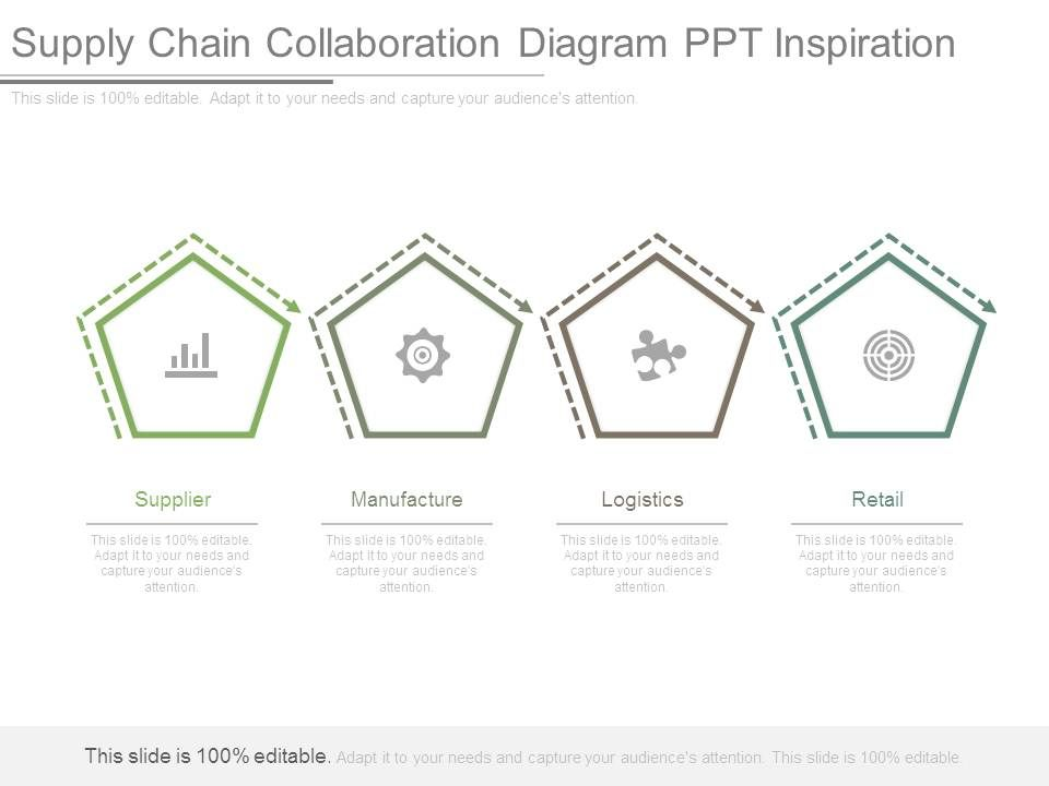 Supply Chain Collaboration Diagram Ppt Inspiration