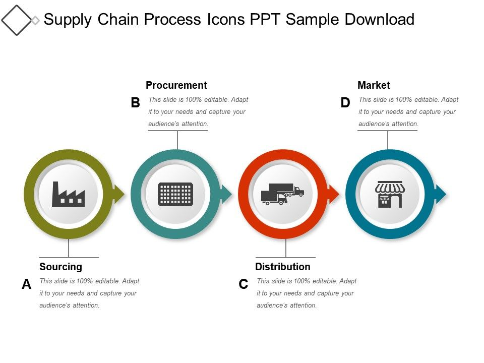 supply chain process icons