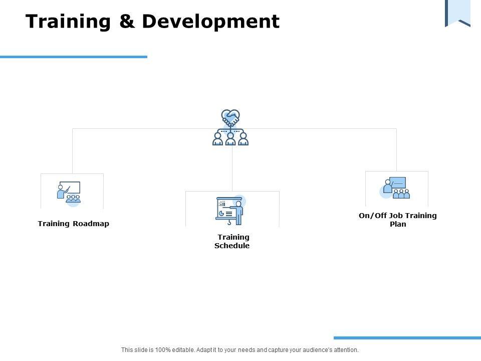 Training And Development Training Roadmap Ppt Powerpoint