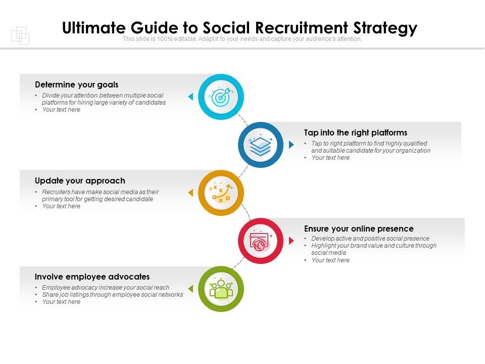Recruitment strategy free template · it's time to create unique opportunities · optimize your operation · collect all key information in a single place · improve. Ultimate Guide To Social Recruitment Strategy Powerpoint Templates Designs Ppt Slide Examples Presentation Outline