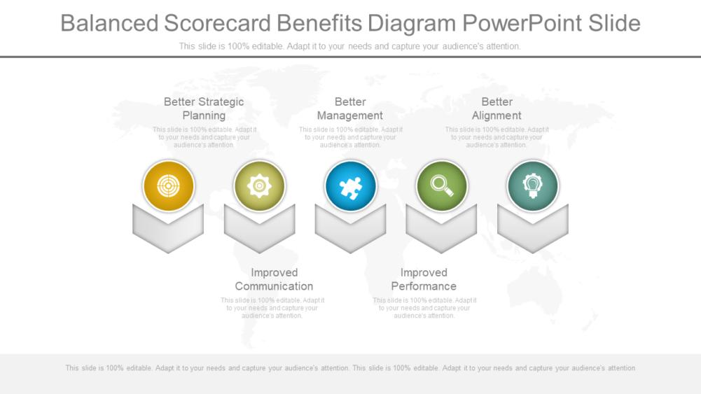 Top 20 Balanced Scorecard Templates in PowerPoint PPT