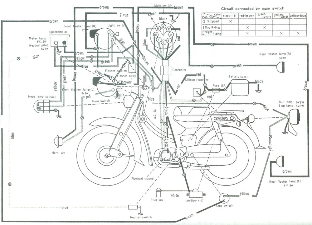 medium resolution of yamaha dt 100 wiring diagram wiring diagram todaysyamaha dt 100 wiring everything wiring diagram yamaha ttr