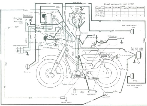small resolution of yamaha ct1 wiring diagram simple wiring schema yamaha ct3 175 specs yamaha ct1 175 wiring diagram