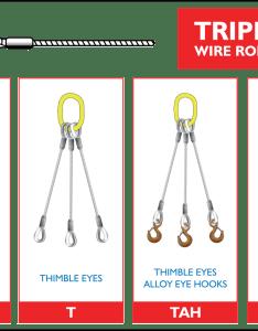 leg wire rope bridles also sling choker mfg rh slingchoker