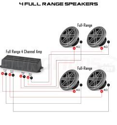 jl audio 280 watt 4 channel class d full range audio amplifier mx280 [ 900 x 900 Pixel ]